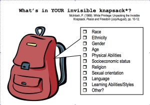white right unpacking the particular unseen book bag dissertation writer